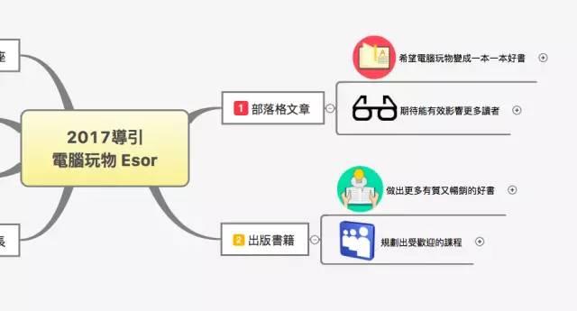 导图3.jpg